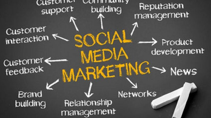 Some tips for marketing through social media